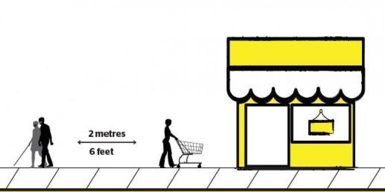 A black and white illustration of two people walking. One person has a white cane, the other is providing sighted guide.  Beside them is an illustration of a horizontal arrow. Above the arrow is the text: 2 metres. Below the arrow is the text: 6 feet. Next to the arrow is a black and white illustration of a woman pushing a shopping cart.  She is entering a yellow and black illustration of a storefront.